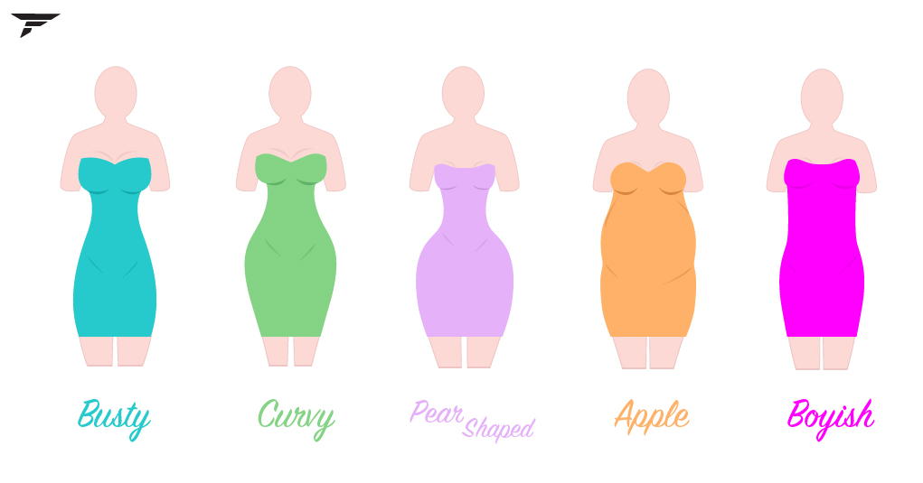 Style Guide How To Dress According To Your Body Type Fashion